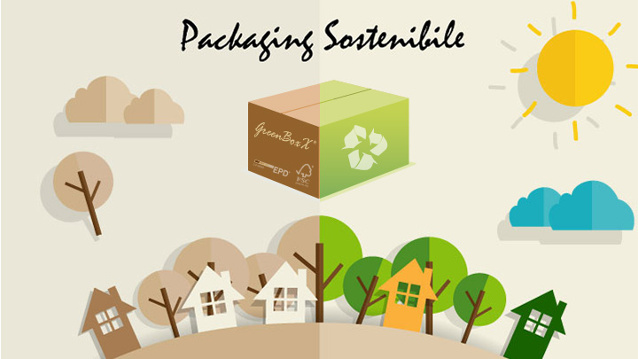 Sabox – Packaging Sostenibile